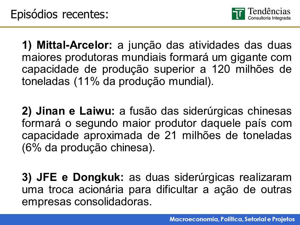 Macroeconomia, Política, Setorial e Projetos Episódios recentes: 1) Mittal-Arcelor: a junção das atividades das duas maiores produtoras mundiais forma