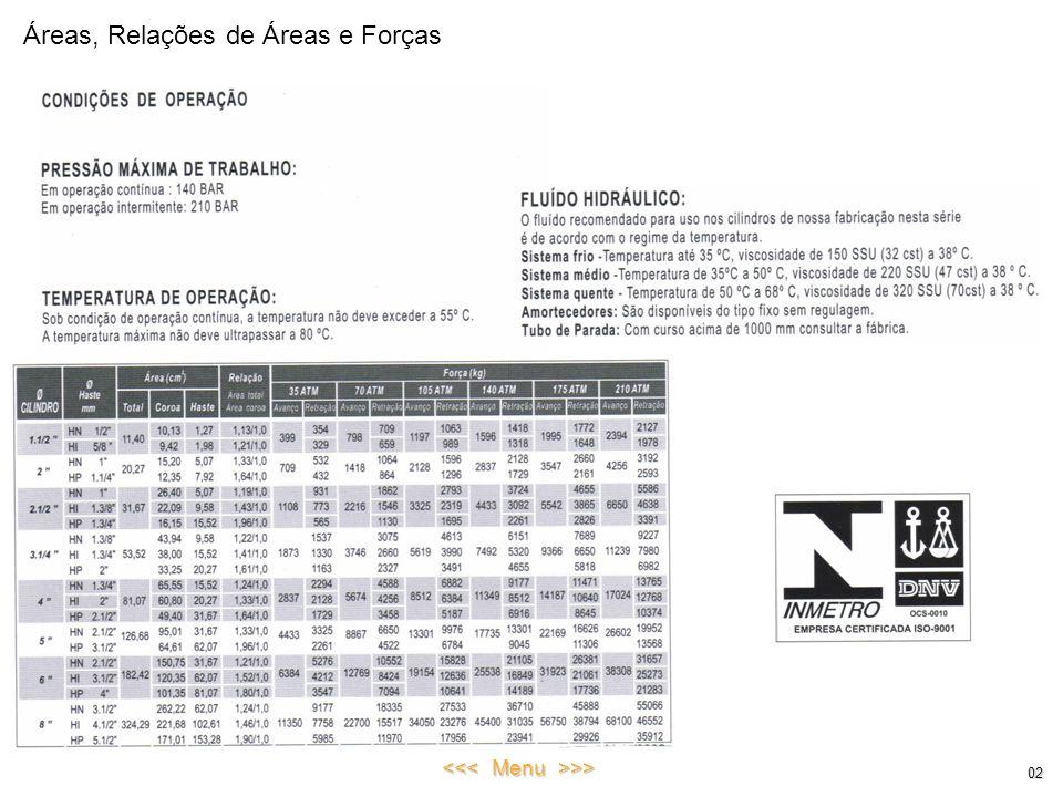 Áreas, Relações de Áreas e Forças 02 <<< Menu >>>