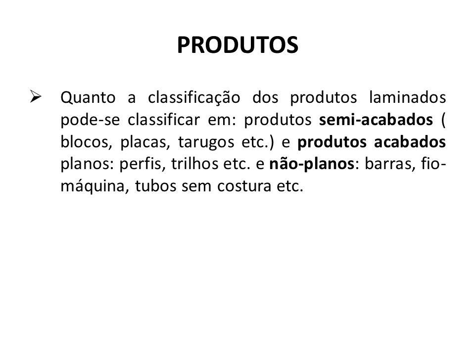 Quanto a classificação dos produtos laminados pode-se classificar em: produtos semi-acabados ( blocos, placas, tarugos etc.) e produtos acabados planos: perfis, trilhos etc.