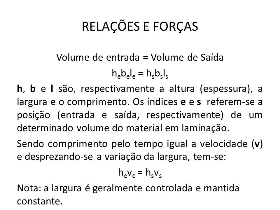 RELAÇÕES E FORÇAS Volume de entrada = Volume de Saída h e b e l e = h s b s l s h, b e l são, respectivamente a altura (espessura), a largura e o comprimento.