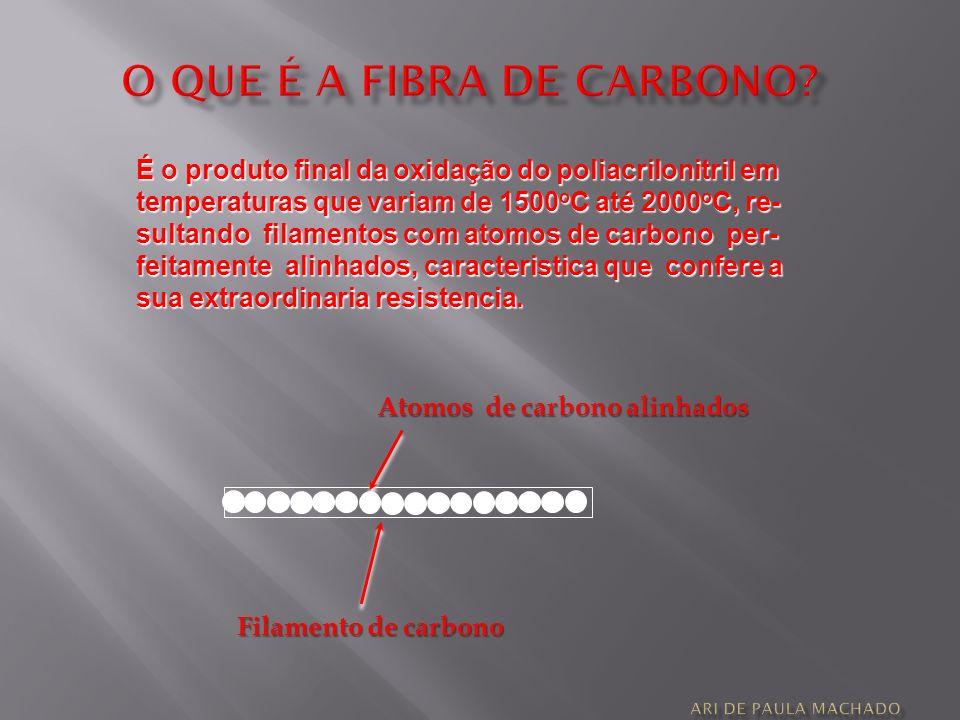 FIBRAS DE CARBONO MATRIZ POLIMÉRICA 2