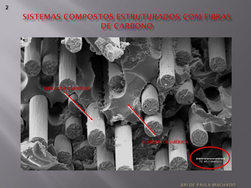 LAMINADOS DE FIBRA DE CARBONO RÉGUAS (SLIDES) DE FIBRA DE CARBONO