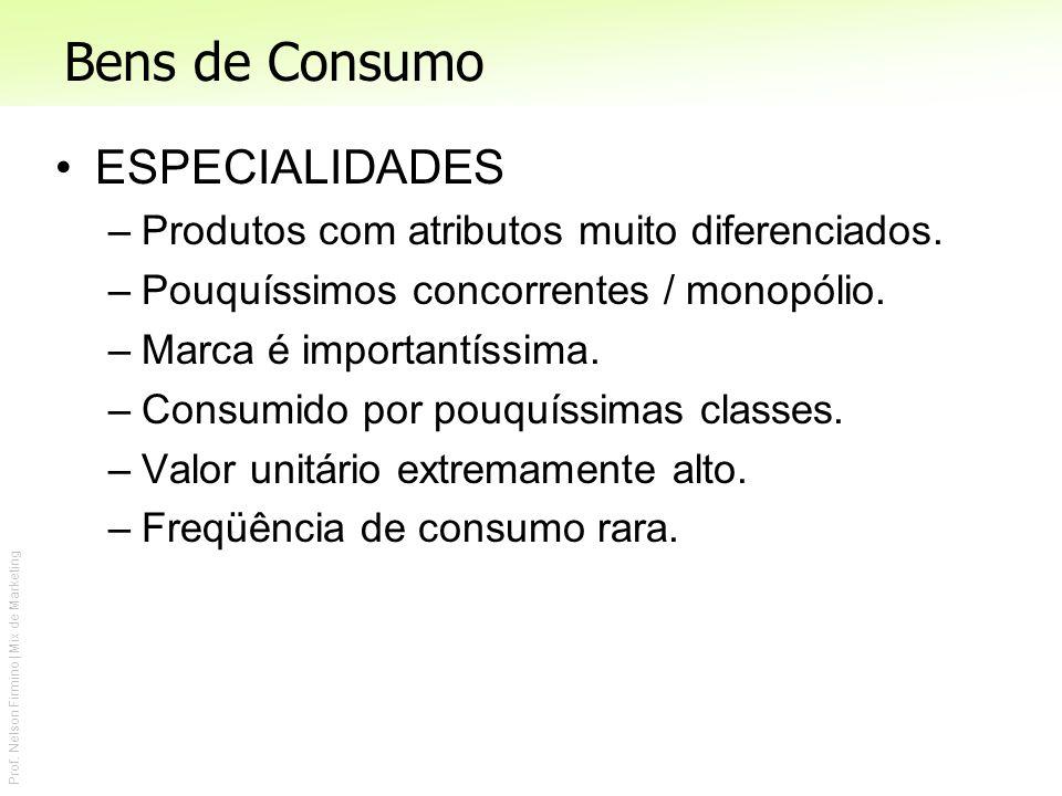 Prof. Nelson Firmino | Mix de Marketing Bens de Consumo ESPECIALIDADES –Produtos com atributos muito diferenciados. –Pouquíssimos concorrentes / monop