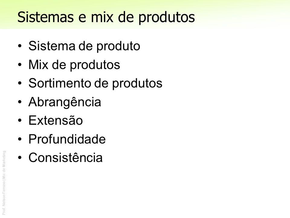 Prof. Nelson Firmino | Mix de Marketing Sistemas e mix de produtos Sistema de produto Mix de produtos Sortimento de produtos Abrangência Extensão Prof