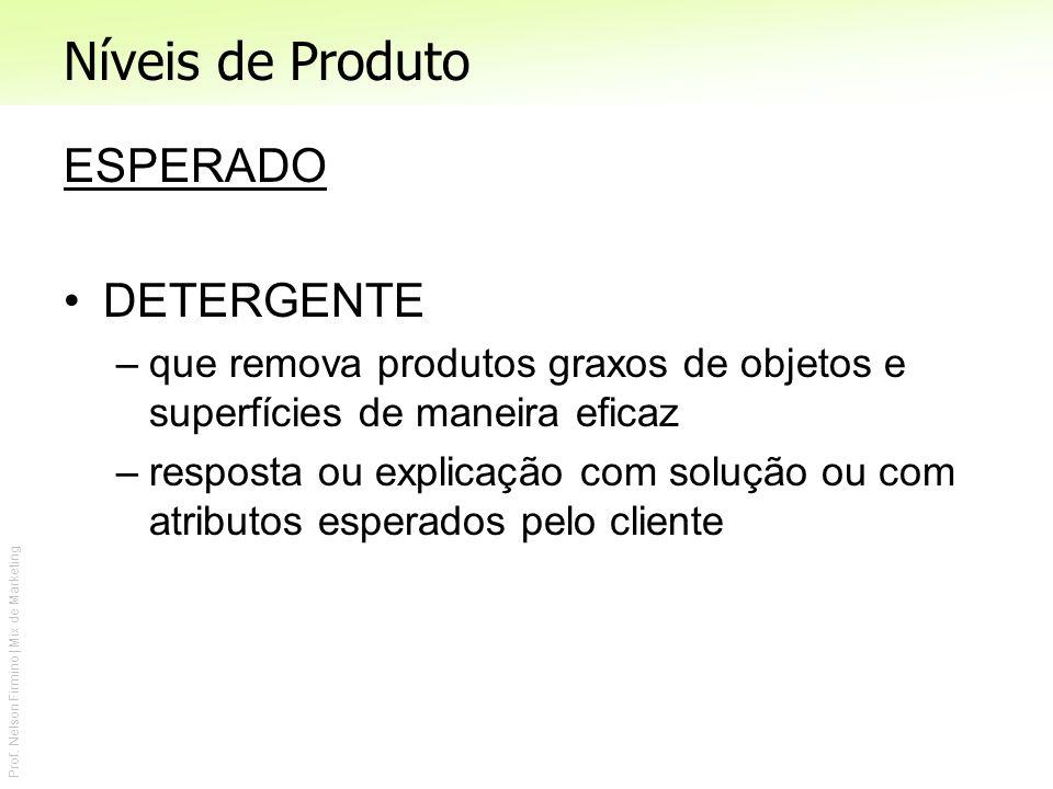 Prof. Nelson Firmino | Mix de Marketing Níveis de Produto ESPERADO DETERGENTE –que remova produtos graxos de objetos e superfícies de maneira eficaz –