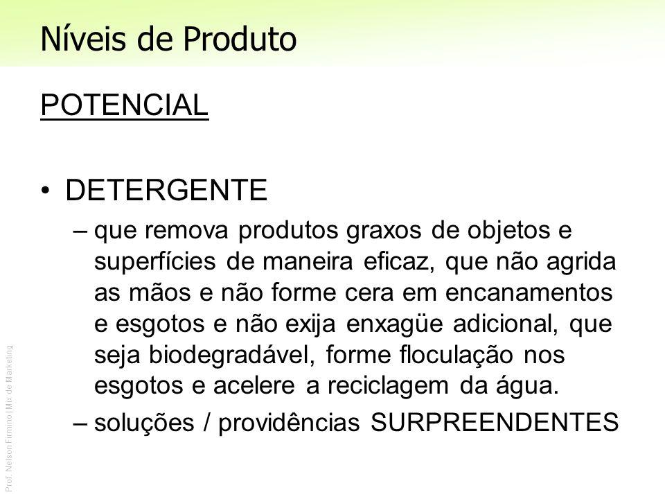 Prof. Nelson Firmino | Mix de Marketing Níveis de Produto POTENCIAL DETERGENTE –que remova produtos graxos de objetos e superfícies de maneira eficaz,