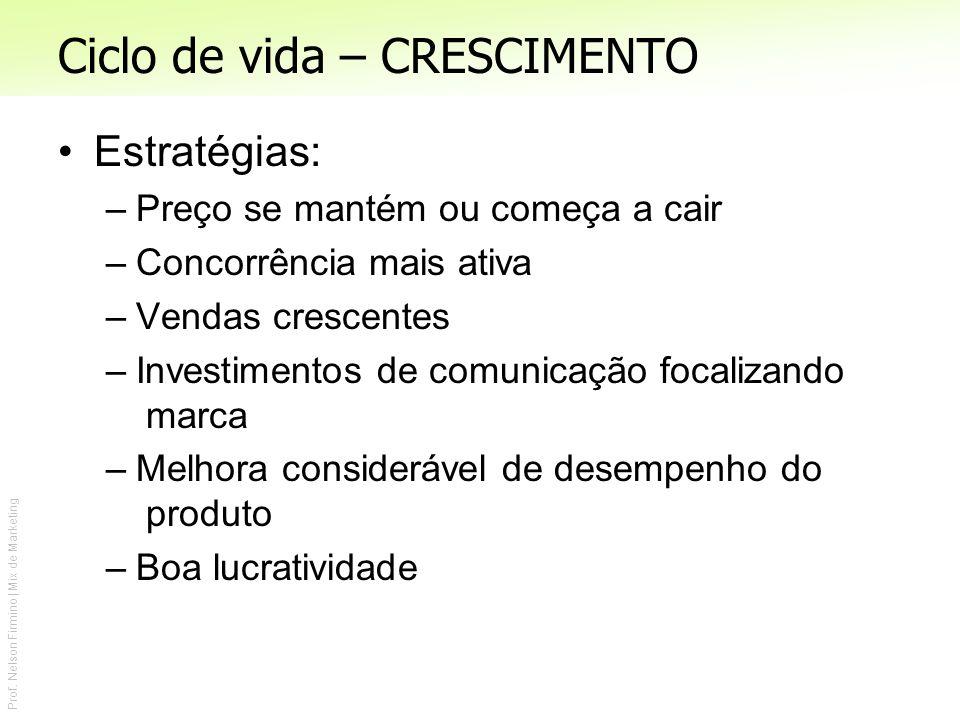 Prof. Nelson Firmino | Mix de Marketing Ciclo de vida – CRESCIMENTO Estratégias: –Preço se mantém ou começa a cair –Concorrência mais ativa –Vendas cr