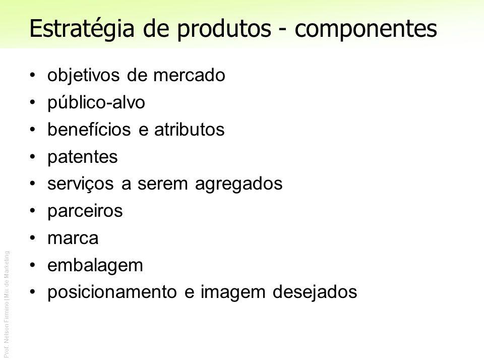 Prof. Nelson Firmino | Mix de Marketing Estratégia de produtos - componentes objetivos de mercado público-alvo benefícios e atributos patentes serviço