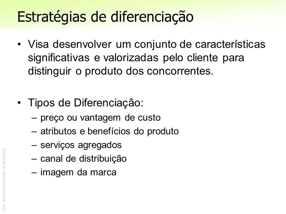Prof. Nelson Firmino | Mix de Marketing Estratégias de diferenciação Visa desenvolver um conjunto de características significativas e valorizadas pelo