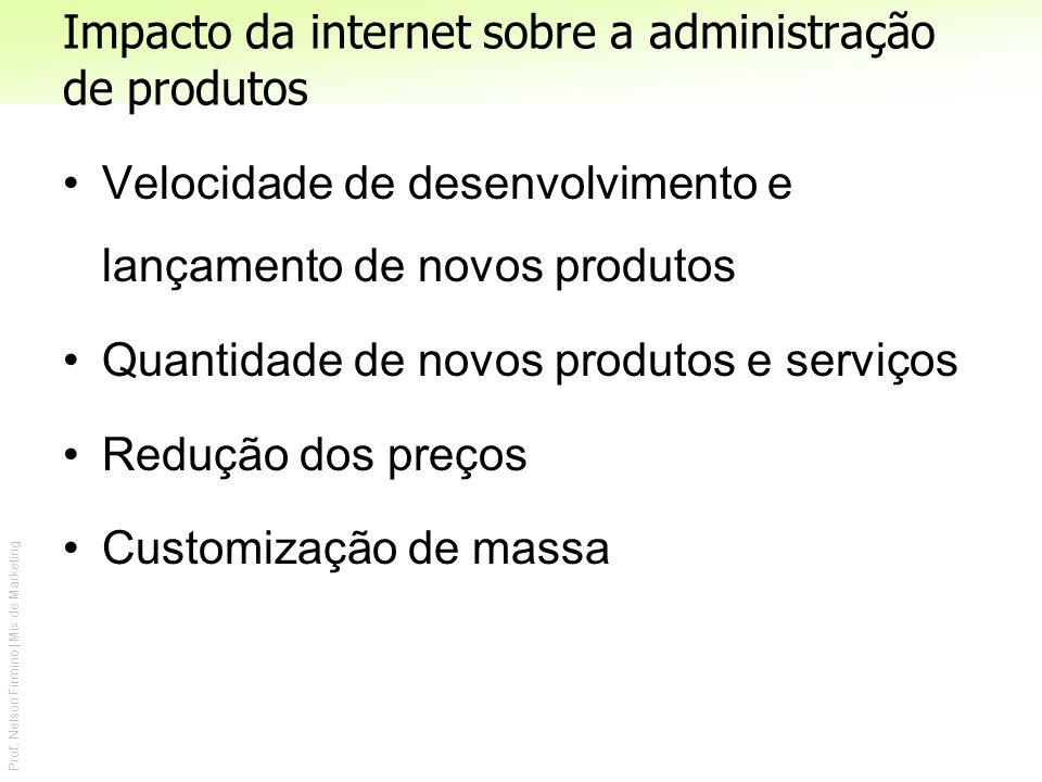 Prof. Nelson Firmino | Mix de Marketing Impacto da internet sobre a administração de produtos Velocidade de desenvolvimento e lançamento de novos prod