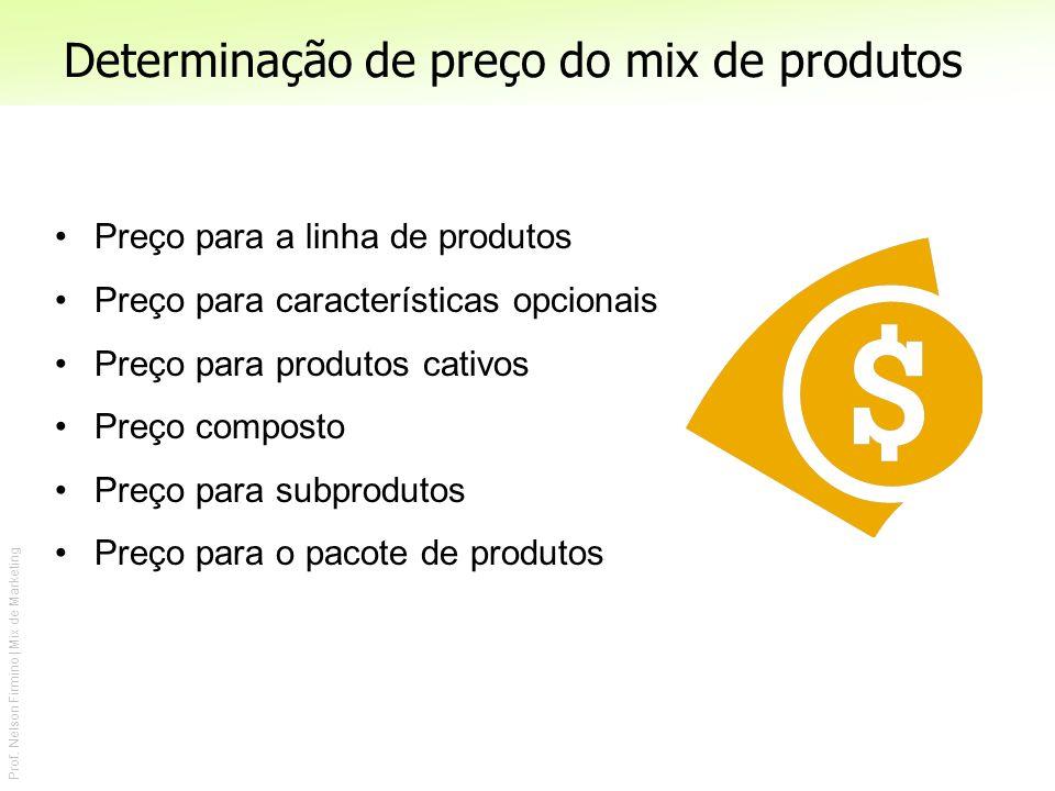Prof. Nelson Firmino | Mix de Marketing Preço para a linha de produtos Preço para características opcionais Preço para produtos cativos Preço composto