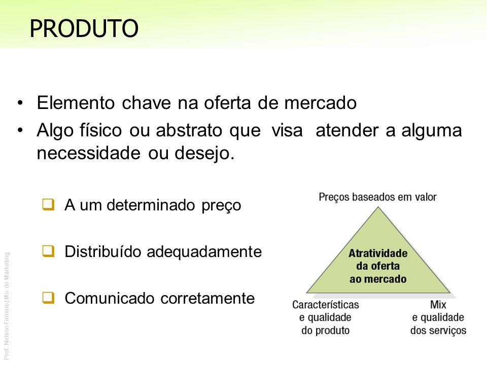 Prof. Nelson Firmino | Mix de Marketing Elemento chave na oferta de mercado Algo físico ou abstrato que visa atender a alguma necessidade ou desejo. A