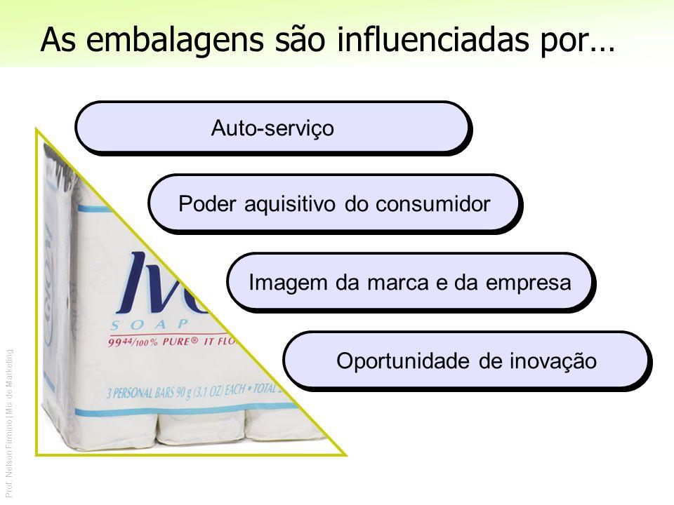Prof. Nelson Firmino | Mix de Marketing Auto-serviço Poder aquisitivo do consumidor Imagem da marca e da empresa Oportunidade de inovação As embalagen