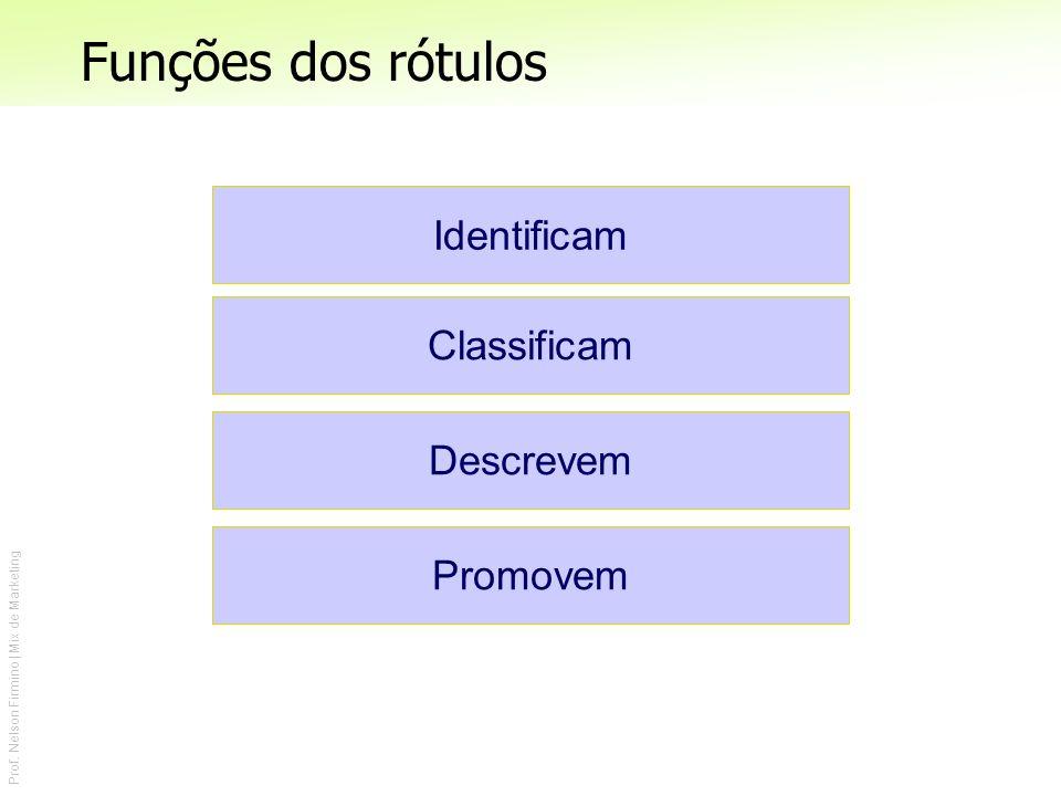 Prof. Nelson Firmino | Mix de Marketing Identificam Classificam Descrevem Promovem Funções dos rótulos