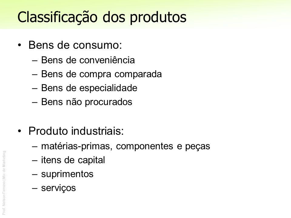 Prof. Nelson Firmino | Mix de Marketing Classificação dos produtos Bens de consumo: –Bens de conveniência –Bens de compra comparada –Bens de especiali
