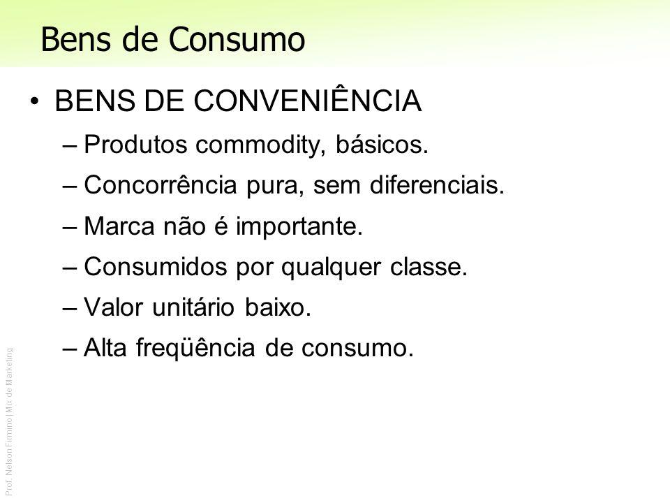 Prof. Nelson Firmino | Mix de Marketing BENS DE CONVENIÊNCIA –Produtos commodity, básicos. –Concorrência pura, sem diferenciais. –Marca não é importan