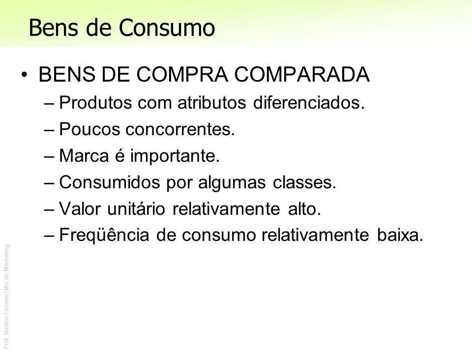 Prof. Nelson Firmino | Mix de Marketing BENS DE COMPRA COMPARADA –Produtos com atributos diferenciados. –Poucos concorrentes. –Marca é importante. –Co