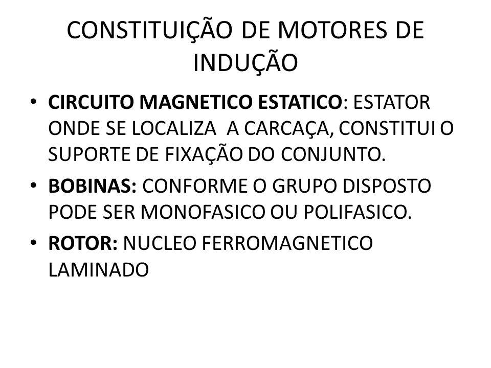 CONSTITUIÇÃO DE MOTORES DE INDUÇÃO CIRCUITO MAGNETICO ESTATICO: ESTATOR ONDE SE LOCALIZA A CARCAÇA, CONSTITUI O SUPORTE DE FIXAÇÃO DO CONJUNTO. BOBINA