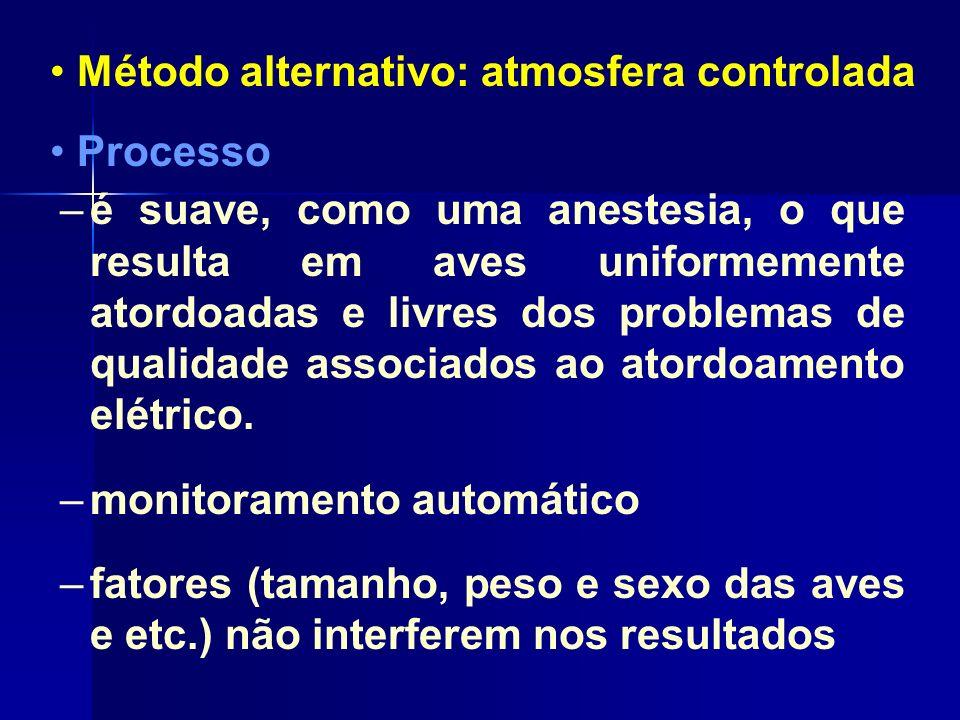 Método alternativo: atmosfera controlada Processo –é suave, como uma anestesia, o que resulta em aves uniformemente atordoadas e livres dos problemas