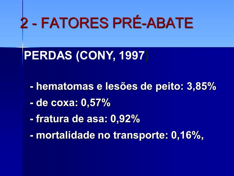 2 - FATORES PRÉ-ABATE - hematomas e lesões de peito: 3,85% - de coxa: 0,57% - fratura de asa: 0,92% - mortalidade no transporte: 0,16%, PERDAS (CONY,