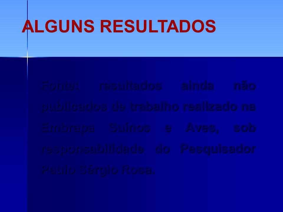 Fonte: resultados ainda não publicados de trabalho realizado na Embrapa Suínos e Aves, sob responsabilidade do Pesquisador Paulo Sérgio Rosa. ALGUNS R