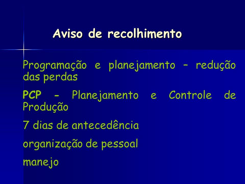 Aviso de recolhimento Programação e planejamento – redução das perdas PCP - Planejamento e Controle de Produção 7 dias de antecedência organização de