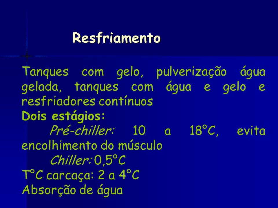 Resfriamento Tanques com gelo, pulverização água gelada, tanques com água e gelo e resfriadores contínuos Dois estágios: Pré-chiller: 10 a 18°C, evita
