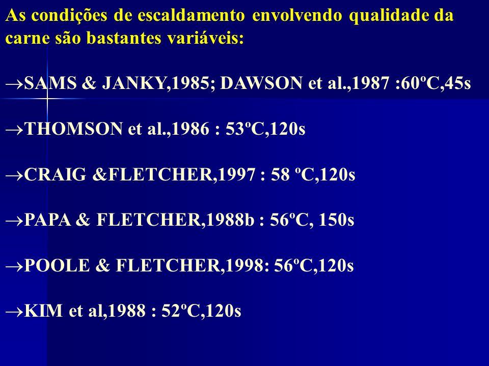 As condições de escaldamento envolvendo qualidade da carne são bastantes variáveis: SAMS & JANKY,1985; DAWSON et al.,1987 :60ºC,45s THOMSON et al.,198