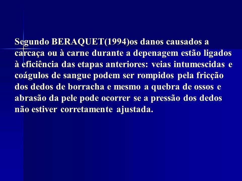 Segundo BERAQUET(1994)os danos causados a carcaça ou à carne durante a depenagem estão ligados à eficiência das etapas anteriores: veias intumescidas