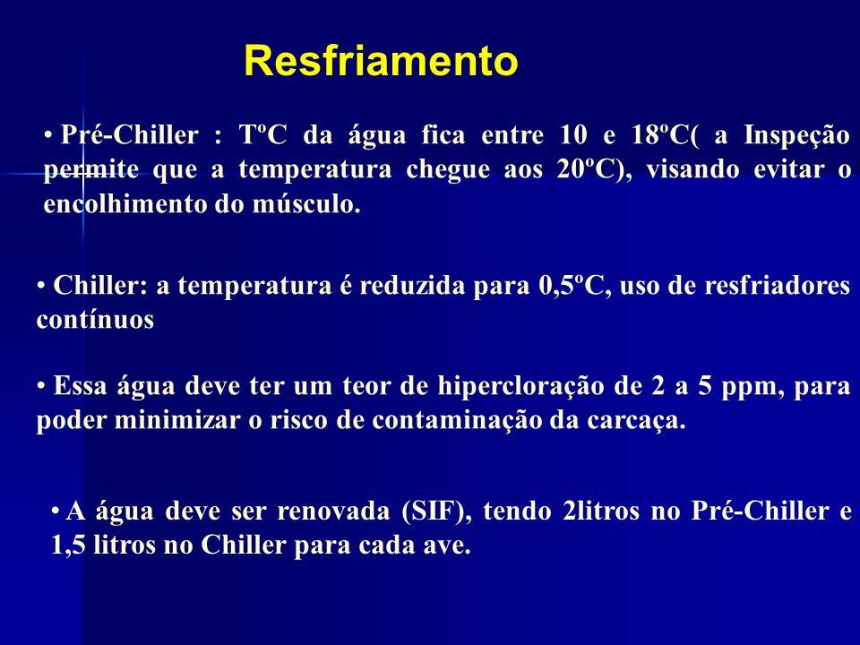 Resfriamento Pré-Chiller : TºC da água fica entre 10 e 18ºC( a Inspeção permite que a temperatura chegue aos 20ºC), visando evitar o encolhimento do m