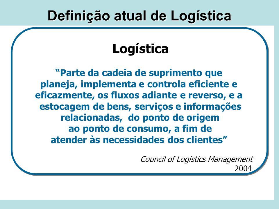 Definição atual de Logística Logística Logística Parte da cadeia de suprimento que planeja, implementa e controla eficiente e eficazmente, os fluxos a