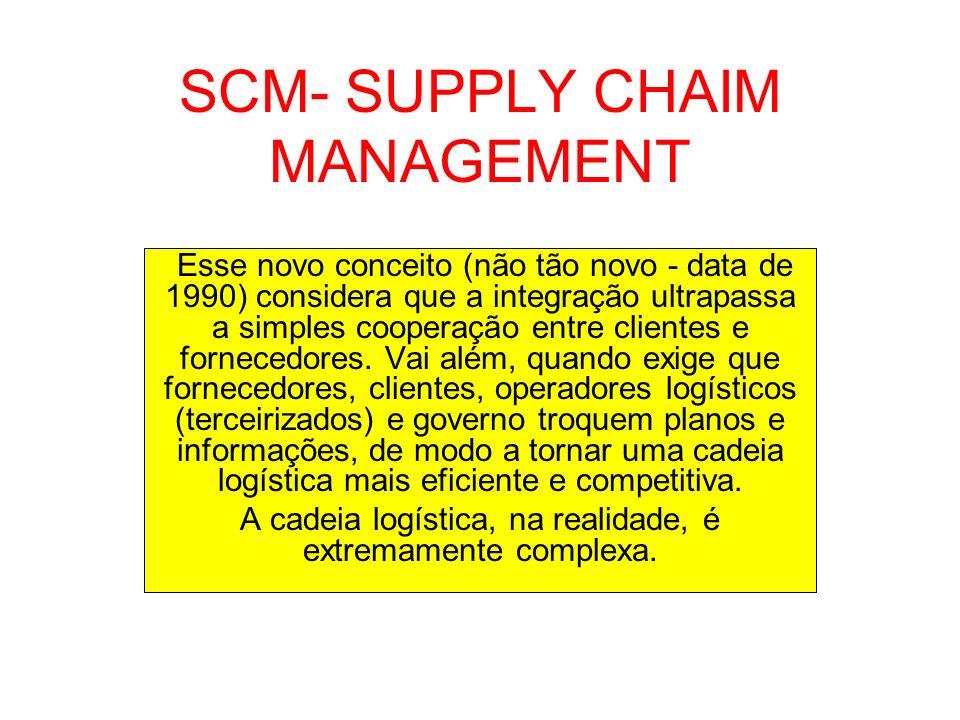 SCM- SUPPLY CHAIM MANAGEMENT Esse novo conceito (não tão novo - data de 1990) considera que a integração ultrapassa a simples cooperação entre cliente