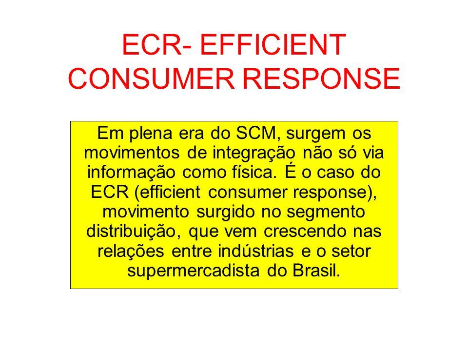 ECR- EFFICIENT CONSUMER RESPONSE Em plena era do SCM, surgem os movimentos de integração não só via informação como física. É o caso do ECR (efficient