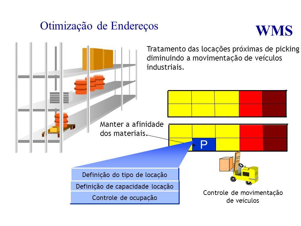 Tratamento das locações próximas de picking diminuindo a movimentação de veículos industriais. P Manter a afinidade dos materiais. Definição do tipo d