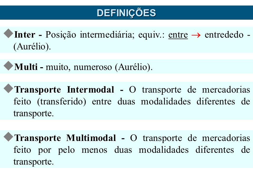 u Inter u Inter - Posição intermediária; equiv.: entre entrededo - (Aurélio). u Multi u Multi - muito, numeroso (Aurélio). u Transporte Intermodal u T