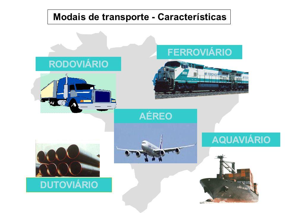RODOVIÁRIO AÉREO DUTOVIÁRIO Modais de transporte - Características FERROVIÁRIO AQUAVIÁRIO
