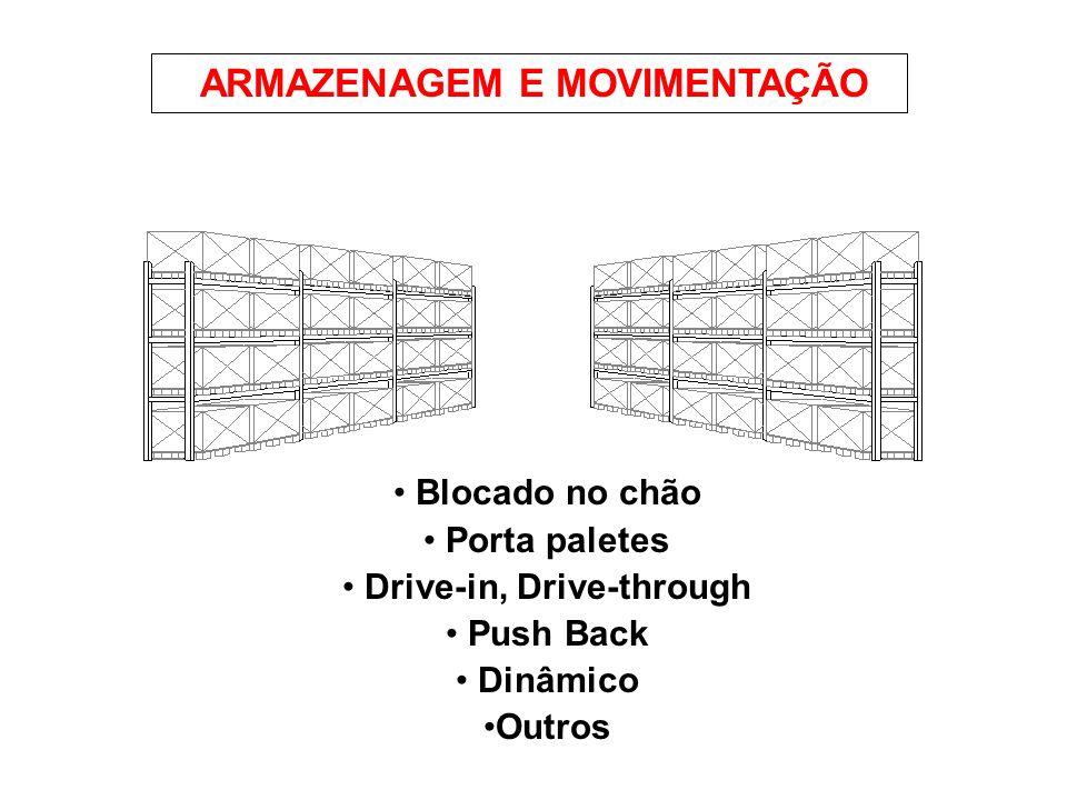 ARMAZENAGEM E MOVIMENTAÇÃO Blocado no chão Porta paletes Drive-in, Drive-through Push Back Dinâmico Outros