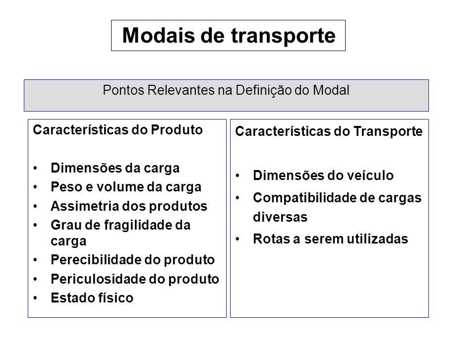 Pontos Relevantes na Definição do Modal Características do Produto Dimensões da carga Peso e volume da carga Assimetria dos produtos Grau de fragilida