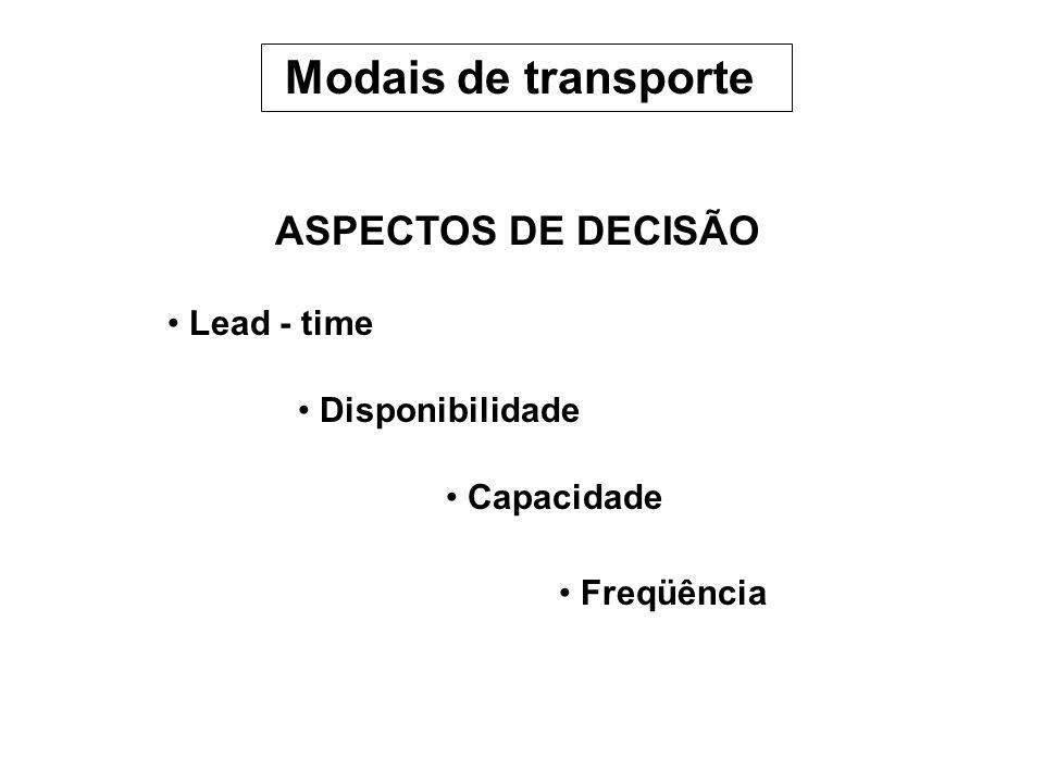 ASPECTOS DE DECISÃO Lead - time Disponibilidade Capacidade Freqüência Modais de transporte