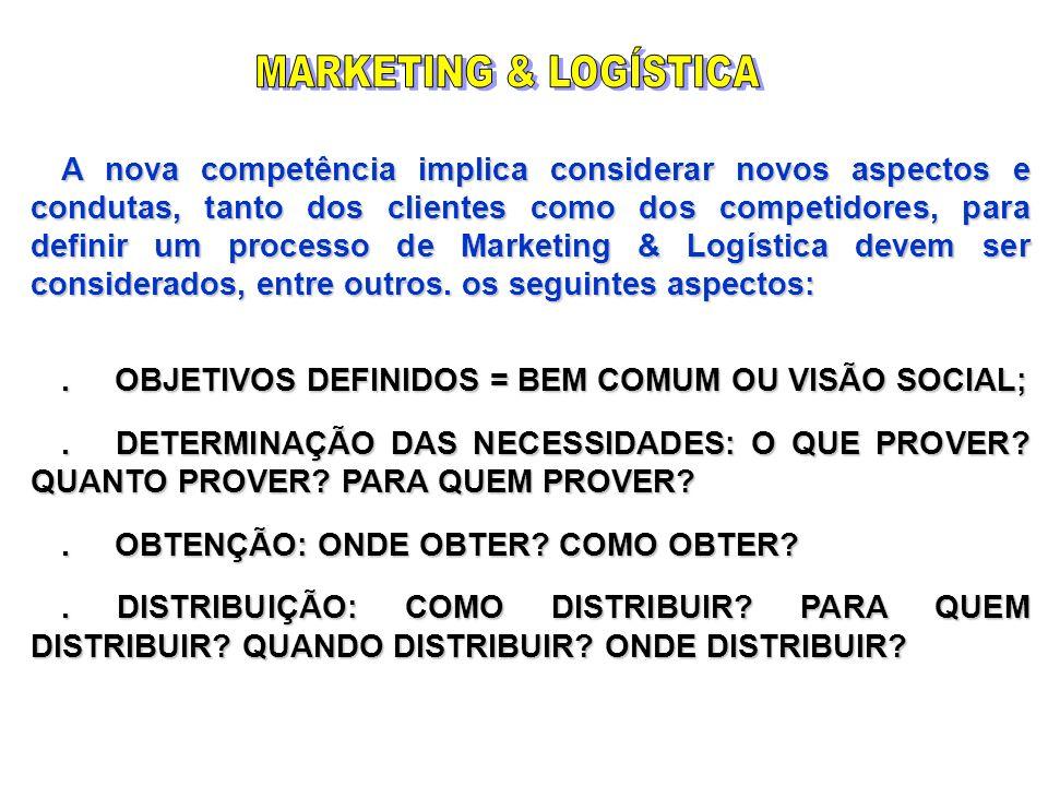 A nova competência implica considerar novos aspectos e condutas, tanto dos clientes como dos competidores, para definir um processo de Marketing & Log