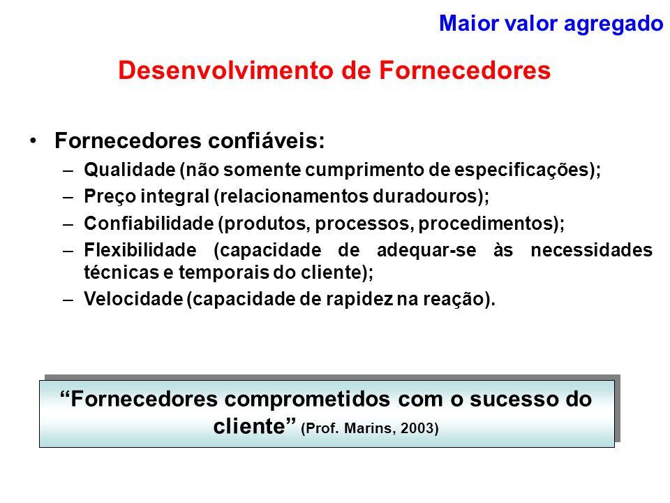 Maior valor agregado Desenvolvimento de Fornecedores Fornecedores confiáveis: –Qualidade (não somente cumprimento de especificações); –Preço integral