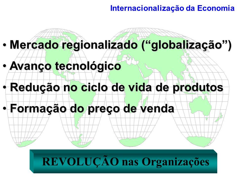 Internacionalização da Economia Mercado regionalizado (globalização) Mercado regionalizado (globalização) Avanço tecnológico Avanço tecnológico Reduçã