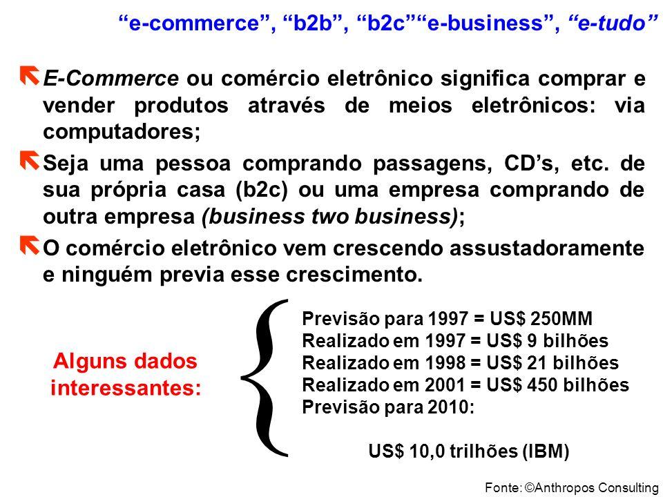 e-commerce, b2b, b2ce-business, e-tudo ë E-Commerce ou comércio eletrônico significa comprar e vender produtos através de meios eletrônicos: via compu
