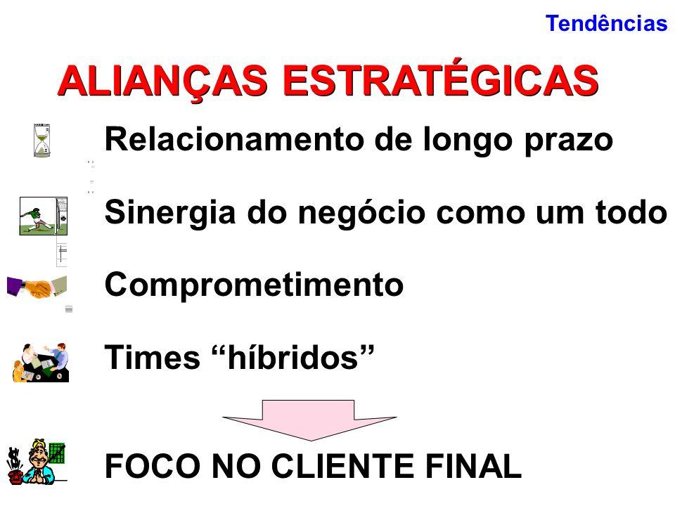 Tendências ALIANÇAS ESTRATÉGICAS Relacionamento de longo prazo Sinergia do negócio como um todo Comprometimento Times híbridos FOCO NO CLIENTE FINAL