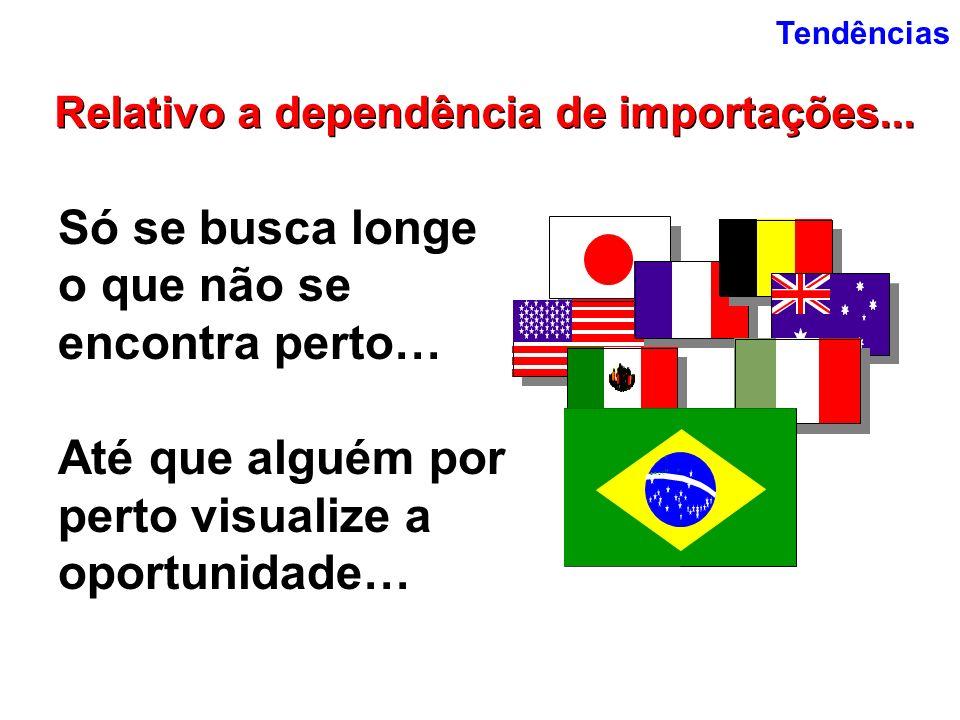 Relativo a dependência de importações... Tendências Só se busca longe o que não se encontra perto… Até que alguém por perto visualize a oportunidade…