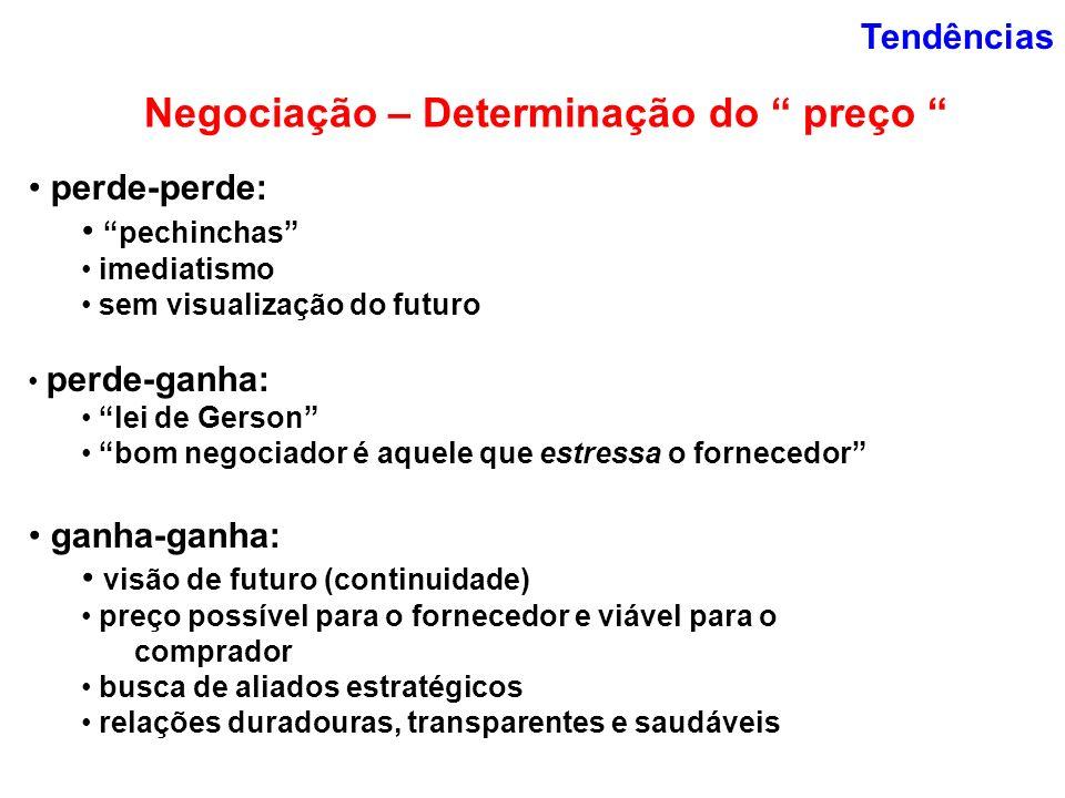 Tendências Negociação – Determinação do preço perde-perde: pechinchas imediatismo sem visualização do futuro perde-ganha: lei de Gerson bom negociador