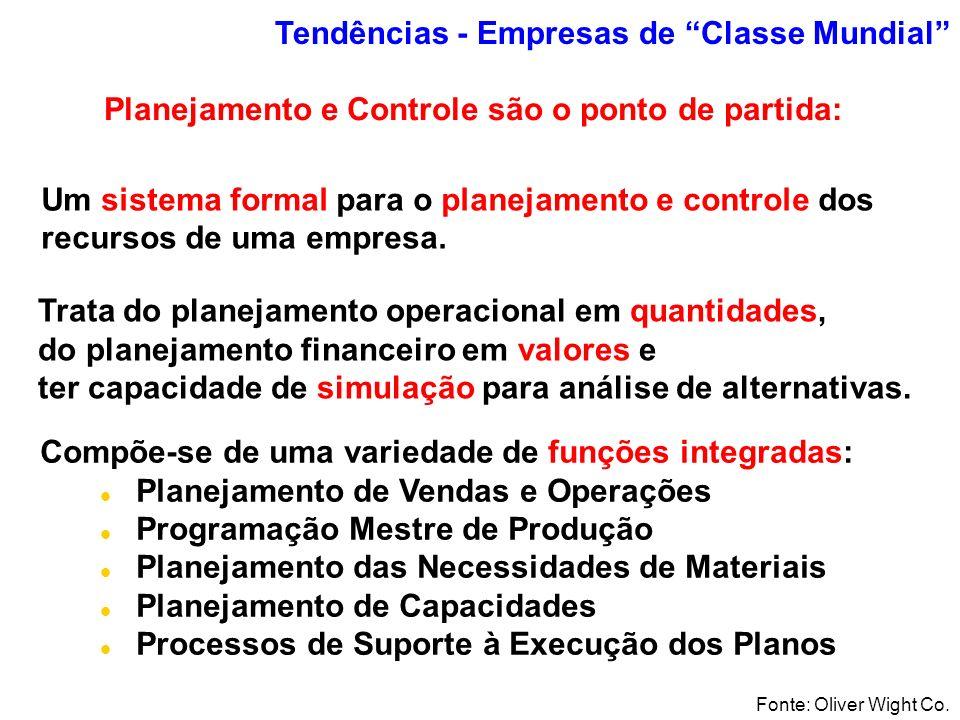 Tendências - Empresas de Classe Mundial Um sistema formal para o planejamento e controle dos recursos de uma empresa. Trata do planejamento operaciona