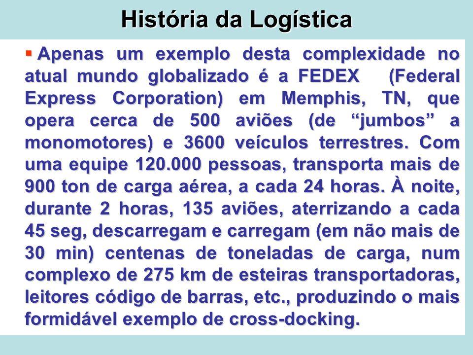 História da Logística Apenas um exemplo desta complexidade no atual mundo globalizado é a FEDEX (Federal Express Corporation) em Memphis, TN, que oper
