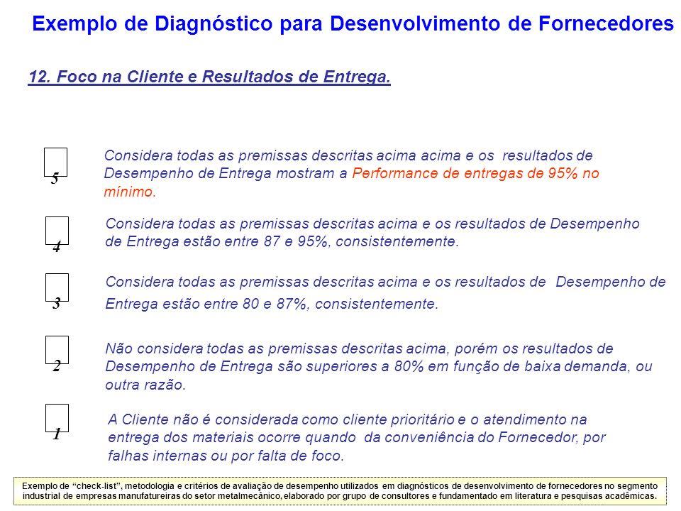12. Foco na Cliente e Resultados de Entrega. 5 4 Considera todas as premissas descritas acima acima e os resultados de Desempenho de Entrega mostram a