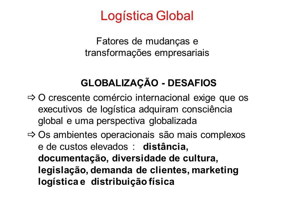 Logística Global Fatores de mudanças e transformações empresariais GLOBALIZAÇÃO - DESAFIOS O crescente comércio internacional exige que os executivos